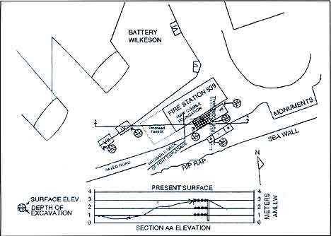 Figure 9.4 Layout of Fort Guijarros excavation Fields I, II, III, IV, V, VI, VII, and VIII in the vicinity of Building 539, Rosecrans Street and Battery Wilkeson. Note cross-section A-A at bottom, which shows the distinction between the present surface parking lot and the historical surface of the ruins of the fort in 1867.