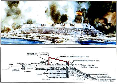Figure 9.6 Top: Portion of Watercolor, Battle of San Diego Bay by Jay Wegter. Bottom: Fort Guijarros cross-section with identification of structural components: Parapeto, Merlons and Embrasures (Cannon Ports), Revestimento or Glacis, Banqueta, Cannon Platform, Sleepers, Terraplen, Plaza, Cobble Wall, and Magistral Line or Cordon.